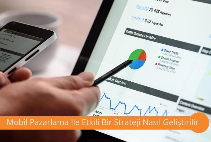 Mobil Pazarlama İle E-Ticaret Sitenize Etkili Bir Strateji Nasıl Geliştirilir?