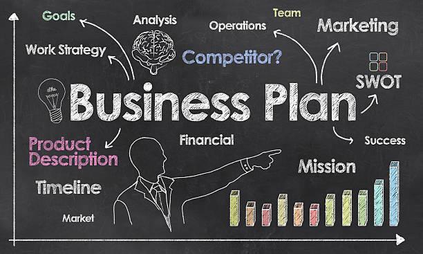 Başarılı Bir İş Planında Olması Gerekenler Nelerdir?