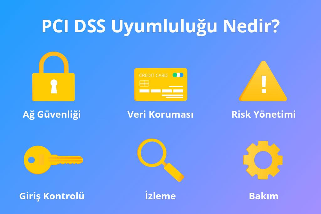 PCI DSS Uyumluluğu Nedir?