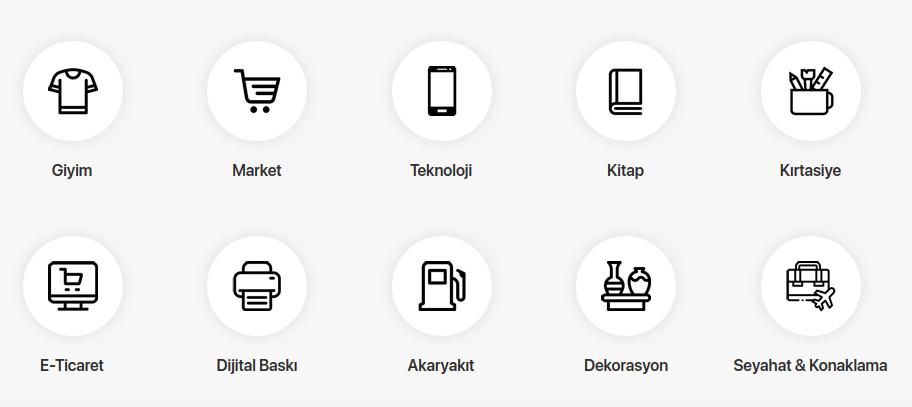 iWallet Hediye Kartları Hangi Sektör ve Markalarda Geçerlidir?